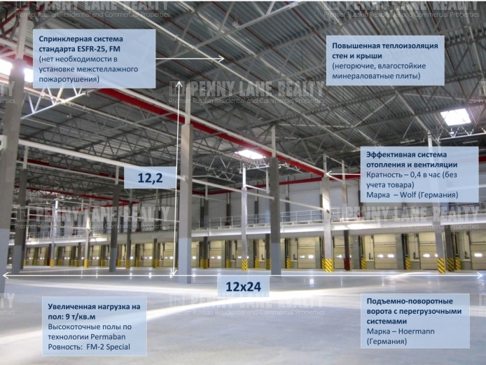 Аренда складских помещений, Новорязанское шоссе, Софьино, Московская область22923 м2, фото №3